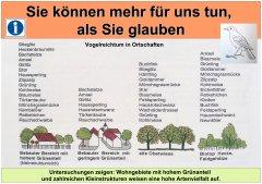 Gartenkultur11_Vogelreichtum_klein.jpg